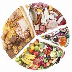 Рациональное лечебное питание препараты купить, цена, показания