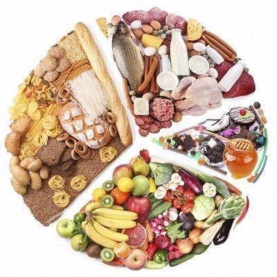 Раціональне лікувальне харчування