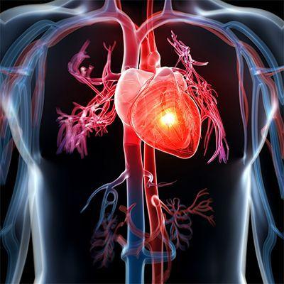 Порушення серцевої діяльності